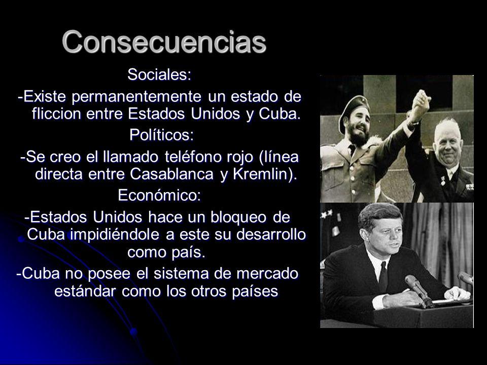 Consecuencias Sociales: Sociales: -Existe permanentemente un estado de fliccion entre Estados Unidos y Cuba. -Existe permanentemente un estado de flic