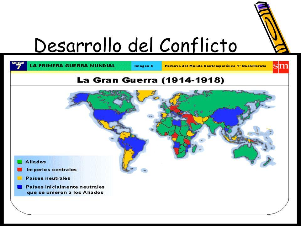 Desarrollo del conflicto 28 de junio de 1914.Asesinato del archiduque.
