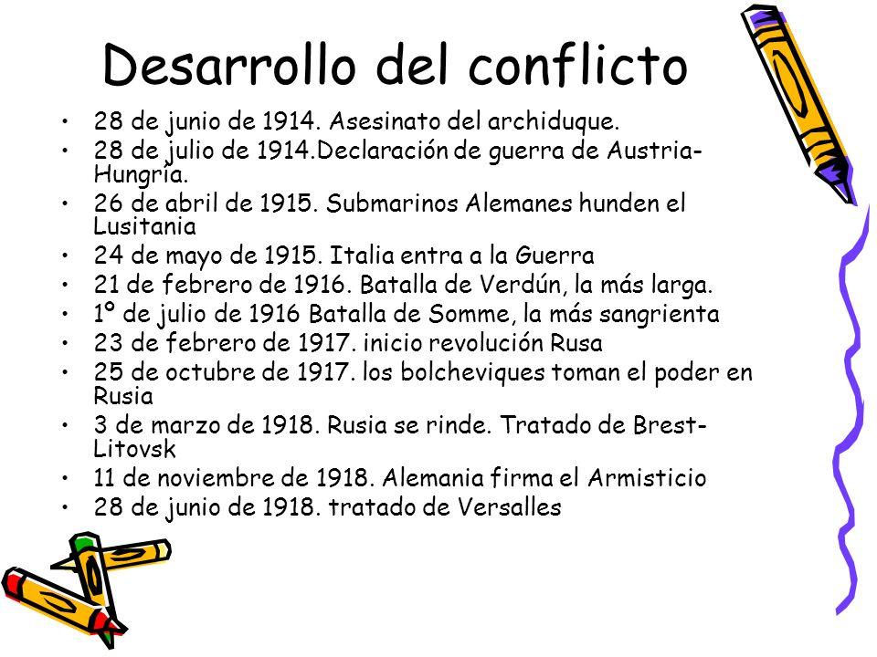 Desarrollo del conflicto 28 de junio de 1914. Asesinato del archiduque. 28 de julio de 1914.Declaración de guerra de Austria- Hungría. 26 de abril de