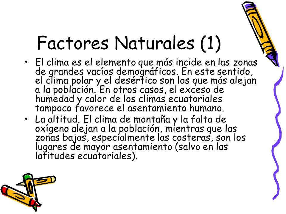 Factores Naturales (1) El clima es el elemento que más incide en las zonas de grandes vacíos demográficos. En este sentido, el clima polar y el desért