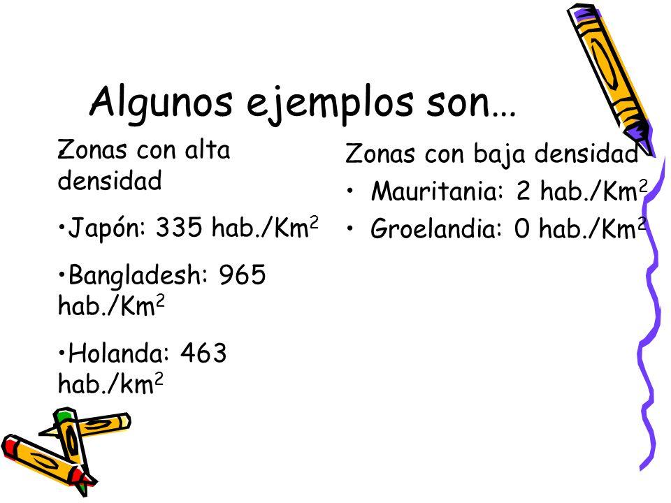 Algunos ejemplos son… Zonas con baja densidad Mauritania: 2 hab./Km 2 Groelandia: 0 hab./Km 2 Zonas con alta densidad Japón: 335 hab./Km 2 Bangladesh: