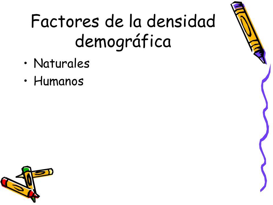 Factores de la densidad demográfica Naturales Humanos