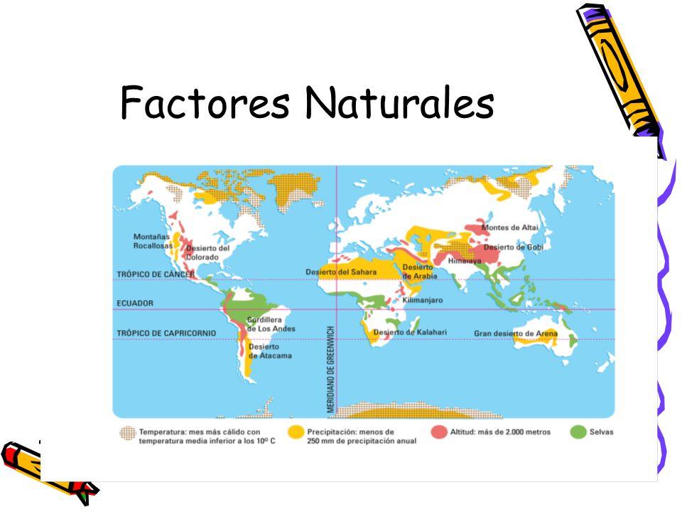 Factores Naturales (1) El clima es el elemento que más incide en las zonas de grandes vacíos demográficos.
