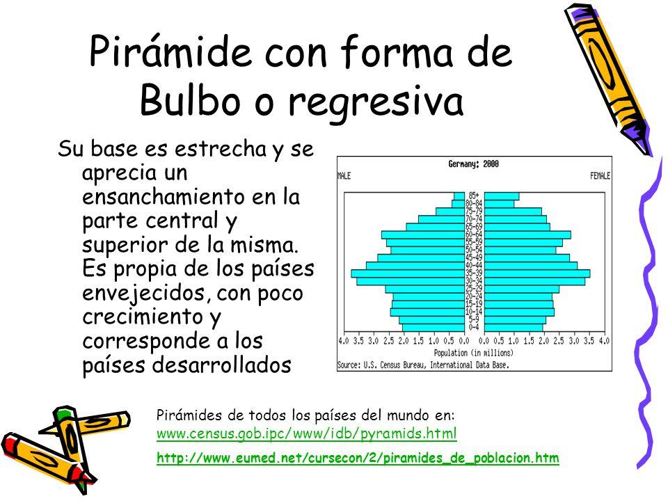 Pirámide con forma de Bulbo o regresiva Su base es estrecha y se aprecia un ensanchamiento en la parte central y superior de la misma. Es propia de lo