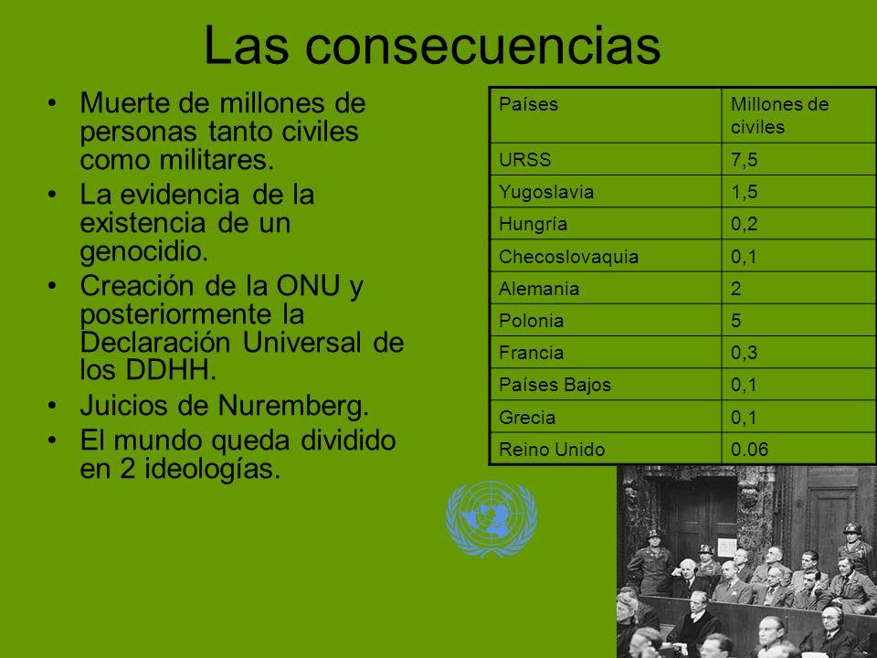 Las consecuencias Muerte de millones de personas tanto civiles como militares. La evidencia de la existencia de un genocidio. Creación de la ONU y pos