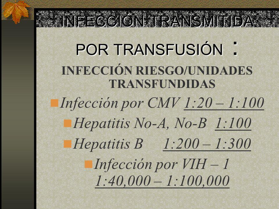 Inmnunodeficiencias Adquiridas *Infecci ó n posviral *Infecci ó n post-transfusi ó n *Deficiencia Nutricional *Abuso de drogas *Alcoholismo Materno *R