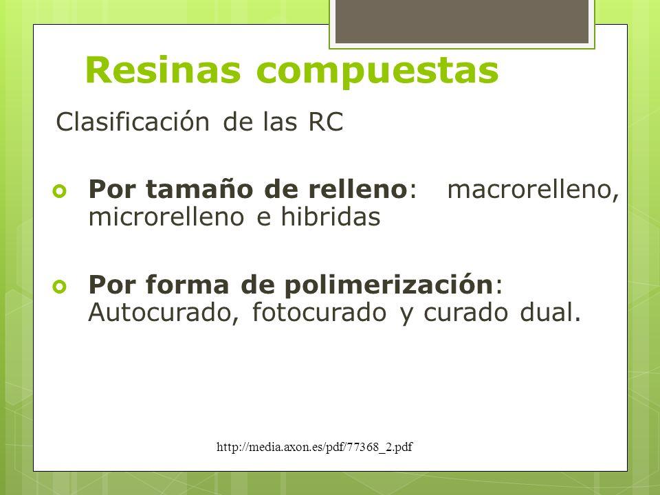 Resinas compuestas Clasificación de las RC Por tamaño de relleno: macrorelleno, microrelleno e hibridas Por forma de polimerización: Autocurado, fotoc