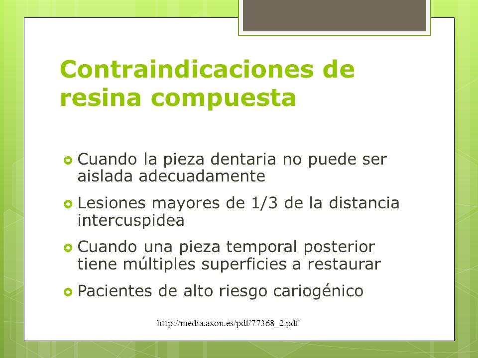 Contraindicaciones de resina compuesta Cuando la pieza dentaria no puede ser aislada adecuadamente Lesiones mayores de 1/3 de la distancia intercuspid