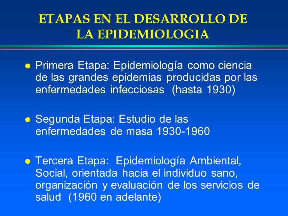 ETAPAS EN EL DESARROLLO DE LA EPIDEMIOLOGIA l Primera Etapa: Epidemiología como ciencia de las grandes epidemias producidas por las enfermedades infec