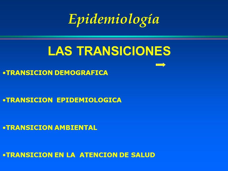 Epidemiología LAS TRANSICIONES TRANSICION DEMOGRAFICA TRANSICION EPIDEMIOLOGICA TRANSICION AMBIENTAL TRANSICION EN LA ATENCION DE SALUD