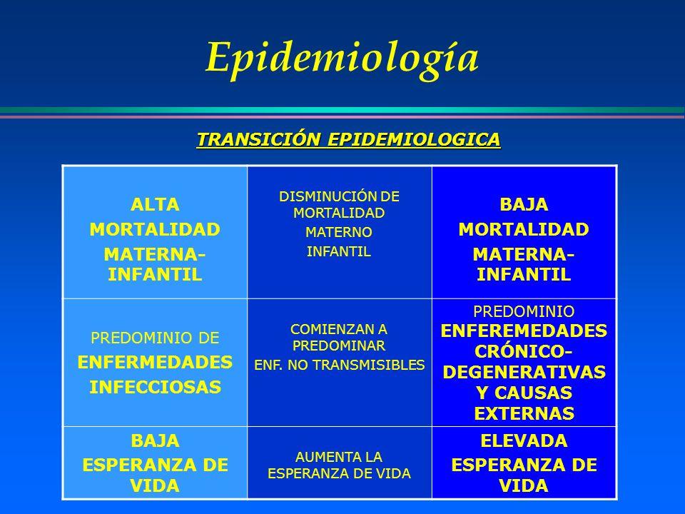 Epidemiología ALTA MORTALIDAD MATERNA- INFANTIL DISMINUCIÓN DE MORTALIDAD MATERNO INFANTIL BAJA MORTALIDAD MATERNA- INFANTIL PREDOMINIO DE ENFERMEDADE