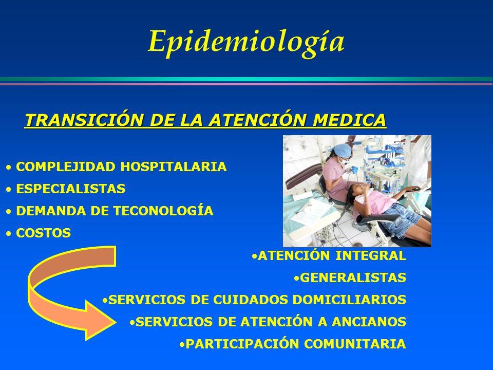 Epidemiología TRANSICIÓN DE LA ATENCIÓN MEDICA COMPLEJIDAD HOSPITALARIA ESPECIALISTAS DEMANDA DE TECONOLOGÍA COSTOS ATENCIÓN INTEGRAL GENERALISTAS SER