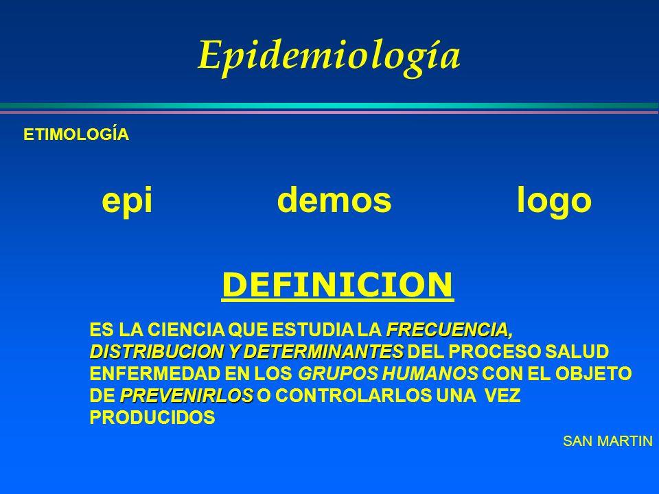 Epidemiología ETIMOLOGÍA epi demos logo DEFINICION FRECUENCIA DISTRIBUCION Y DETERMINANTES PREVENIRLOS ES LA CIENCIA QUE ESTUDIA LA FRECUENCIA, DISTRI