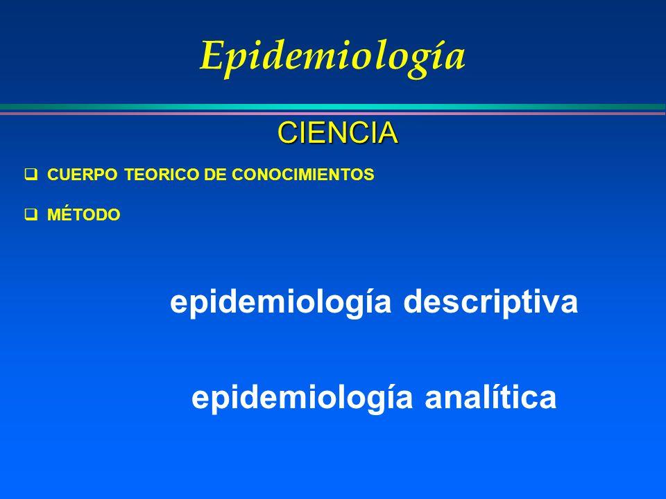 Epidemiología CIENCIA CUERPO TEORICO DE CONOCIMIENTOS MÉTODO epidemiología descriptiva epidemiología analítica