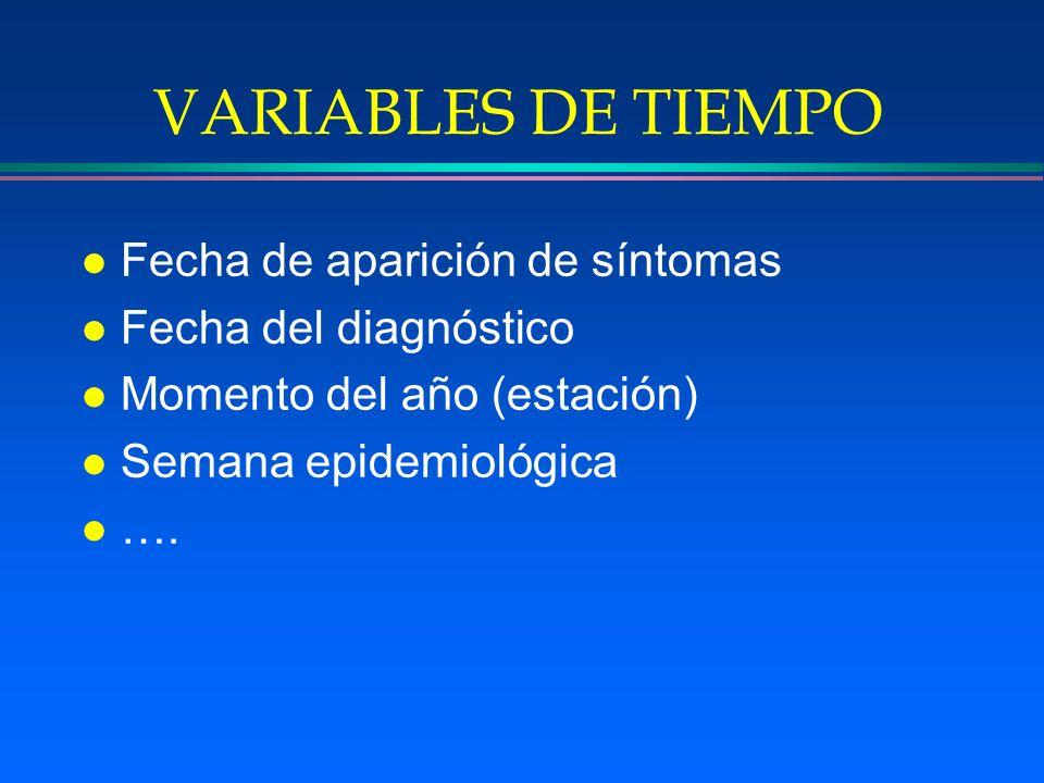 l Fecha de aparición de síntomas l Fecha del diagnóstico l Momento del año (estación) l Semana epidemiológica l ….