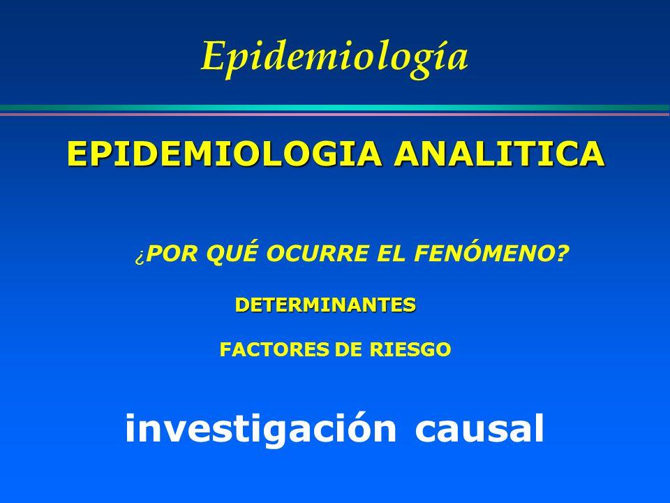 Epidemiología EPIDEMIOLOGIA ANALITICA ¿ POR QUÉ OCURRE EL FENÓMENO?DETERMINANTES FACTORES DE RIESGO investigación causal