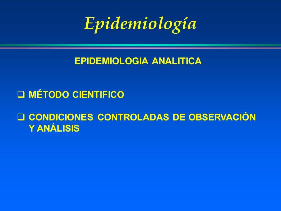 Epidemiología MÉTODO CIENTIFICO CONDICIONES CONTROLADAS DE OBSERVACIÓN Y ANÁLISIS EPIDEMIOLOGIA ANALITICA