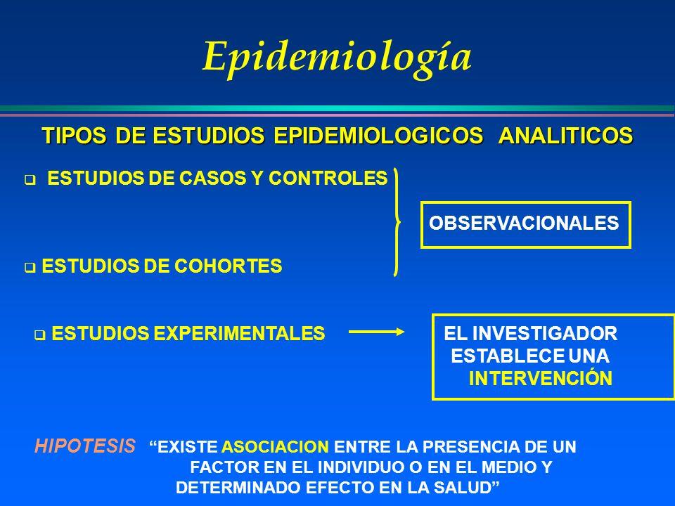Epidemiología TIPOS DE ESTUDIOS EPIDEMIOLOGICOS ANALITICOS ESTUDIOS DE CASOS Y CONTROLES OBSERVACIONALES ESTUDIOS DE COHORTES ESTUDIOS EXPERIMENTALES
