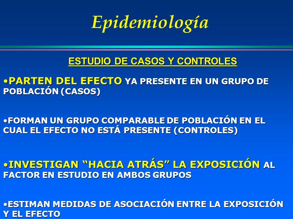 ESTUDIO DE CASOS Y CONTROLES Epidemiología PARTEN DEL EFECTO YA PRESENTE EN UN GRUPO DE POBLACIÓN (CASOS)PARTEN DEL EFECTO YA PRESENTE EN UN GRUPO DE