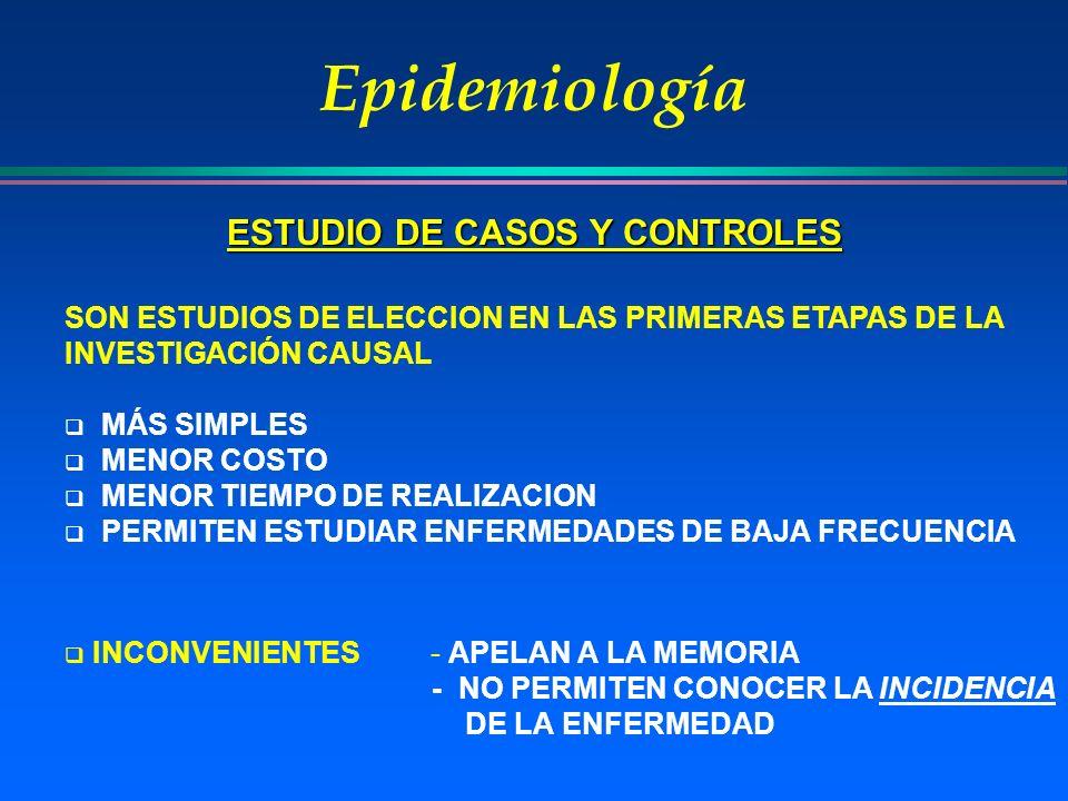 Epidemiología SON ESTUDIOS DE ELECCION EN LAS PRIMERAS ETAPAS DE LA INVESTIGACIÓN CAUSAL MÁS SIMPLES MENOR COSTO MENOR TIEMPO DE REALIZACION PERMITEN