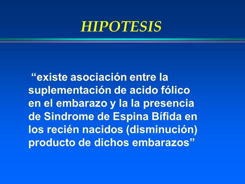 HIPOTESIS existe asociación entre la suplementación de acido fólico en el embarazo y la la presencia de Sindrome de Espina Bífida en los recién nacido