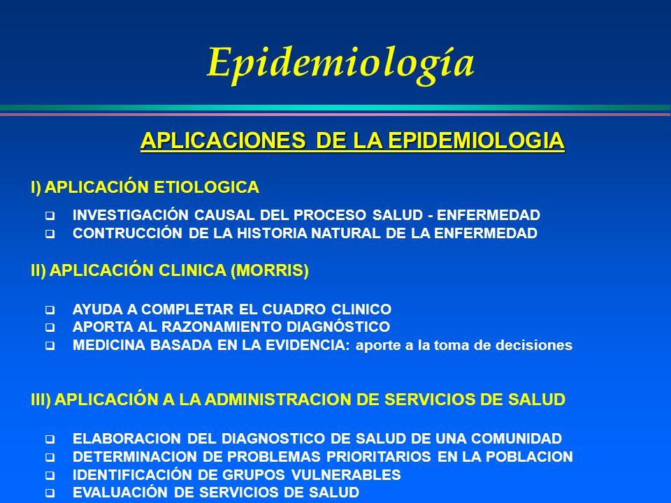 APLICACIONES DE LA EPIDEMIOLOGIA I) APLICACIÓN ETIOLOGICA INVESTIGACIÓN CAUSAL DEL PROCESO SALUD - ENFERMEDAD CONTRUCCIÓN DE LA HISTORIA NATURAL DE LA