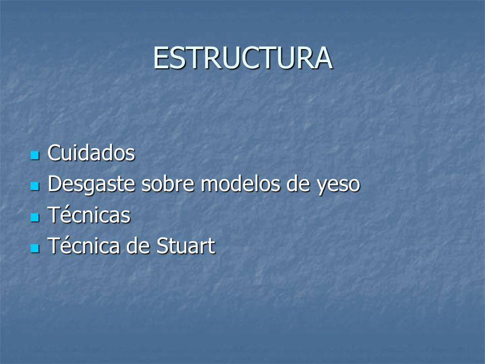 ESTRUCTURA Cuidados Cuidados Desgaste sobre modelos de yeso Desgaste sobre modelos de yeso Técnicas Técnicas Técnica de Stuart Técnica de Stuart