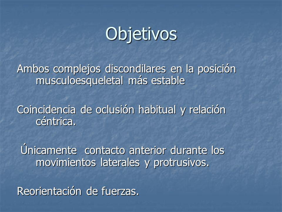 Objetivos Ambos complejos discondilares en la posición musculoesqueletal más estable Coincidencia de oclusión habitual y relación céntrica.