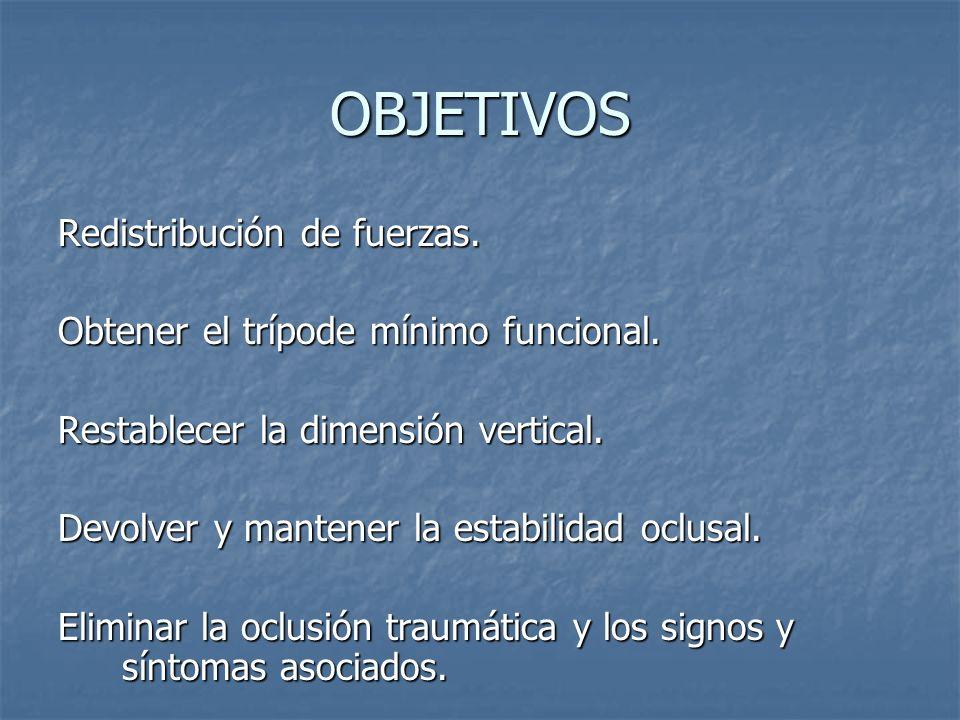 Ajuste Oclusal en Trabajo: Interferencias: Interferencias: V.
