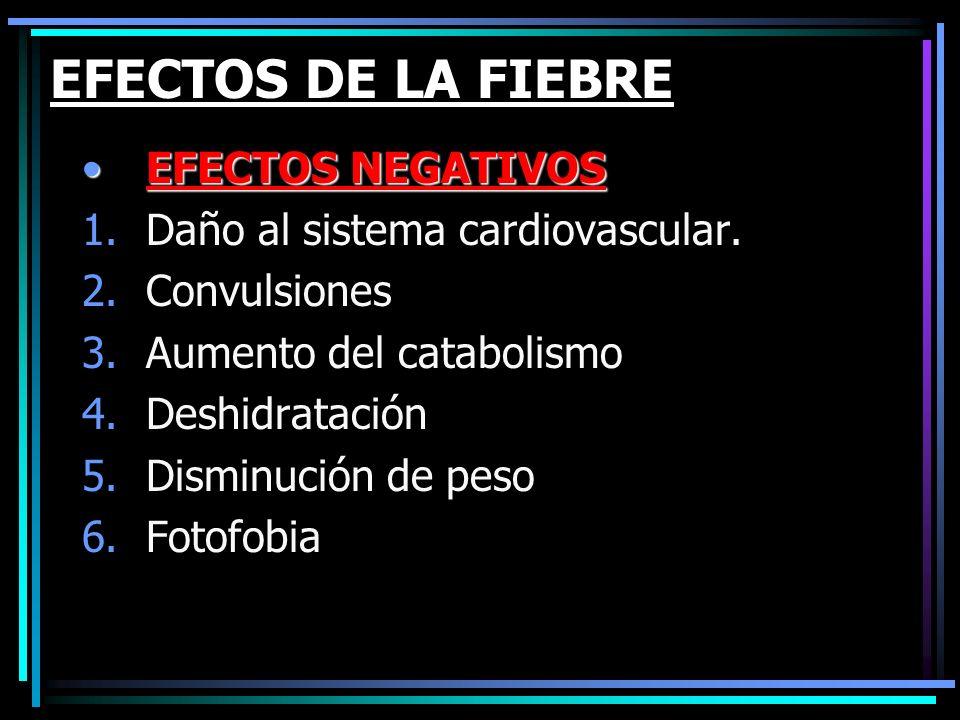 EFECTOS DE LA FIEBRE EFECTOS NEGATIVOSEFECTOS NEGATIVOS 1.Daño al sistema cardiovascular. 2.Convulsiones 3.Aumento del catabolismo 4.Deshidratación 5.