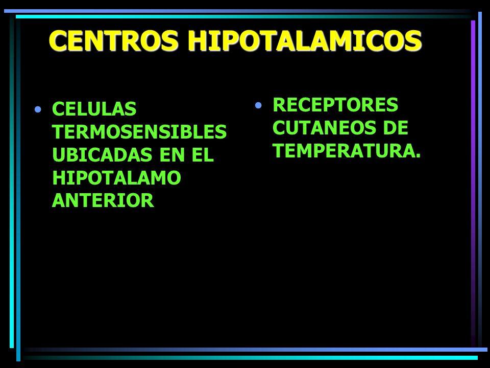 CENTROS HIPOTALAMICOS CELULAS TERMOSENSIBLES UBICADAS EN EL HIPOTALAMO ANTERIOR RECEPTORES CUTANEOS DE TEMPERATURA.