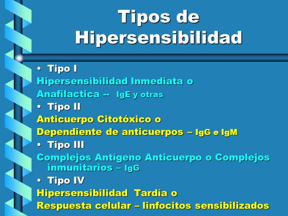Tipos de Hipersensibilidad Tipo ITipo I Hipersensibilidad Inmediata o Anafilactica -- IgE y otras Tipo IITipo II Anticuerpo Citotóxico o Dependiente d