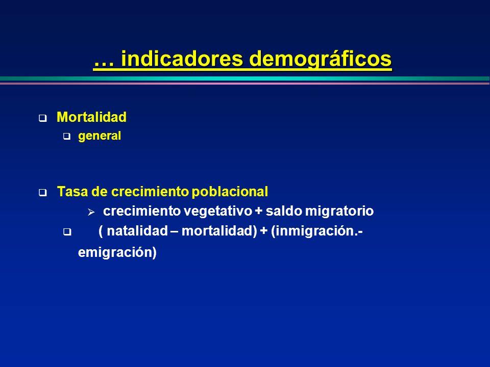 … indicadores demográficos Mortalidad general Tasa de crecimiento poblacional crecimiento vegetativo + saldo migratorio ( natalidad – mortalidad) + (i