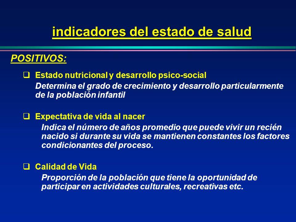 indicadores del estado de salud POSITIVOS: Estado nutricional y desarrollo psico-social Determina el grado de crecimiento y desarrollo particularmente