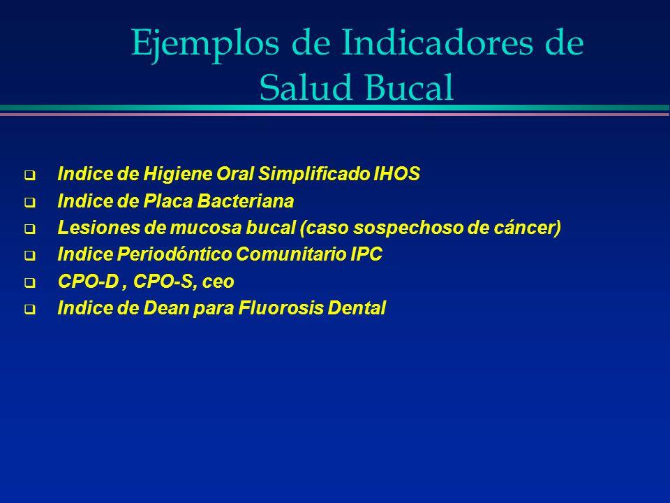 Ejemplos de Indicadores de Salud Bucal Indice de Higiene Oral Simplificado IHOS Indice de Placa Bacteriana Lesiones de mucosa bucal (caso sospechoso d