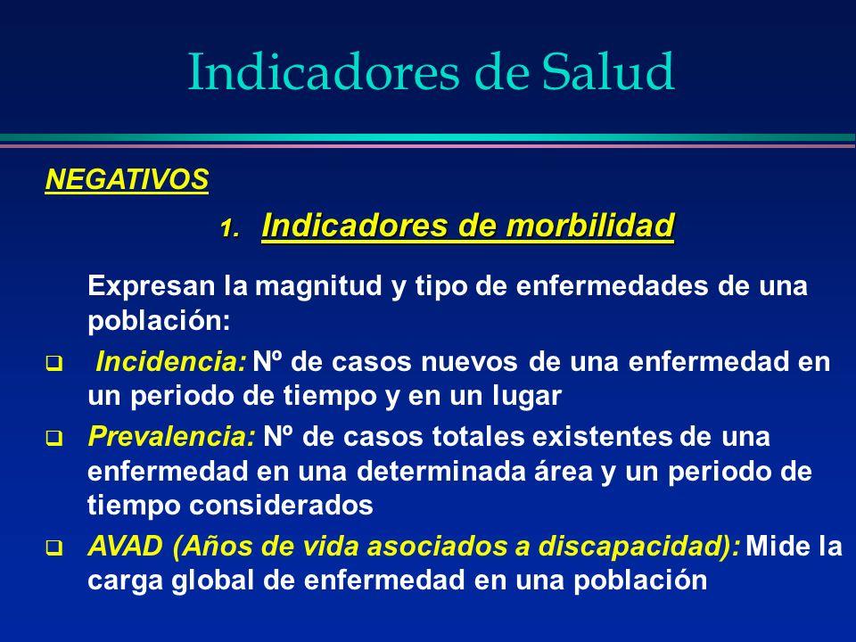 Indicadores de Salud NEGATIVOS 1. Indicadores de morbilidad Expresan la magnitud y tipo de enfermedades de una población: Incidencia: Nº de casos nuev