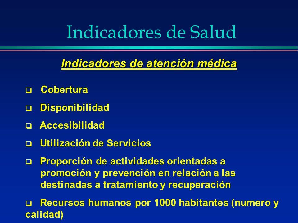 Indicadores de atención médica Cobertura Disponibilidad Accesibilidad Utilización de Servicios Proporción de actividades orientadas a promoción y prev