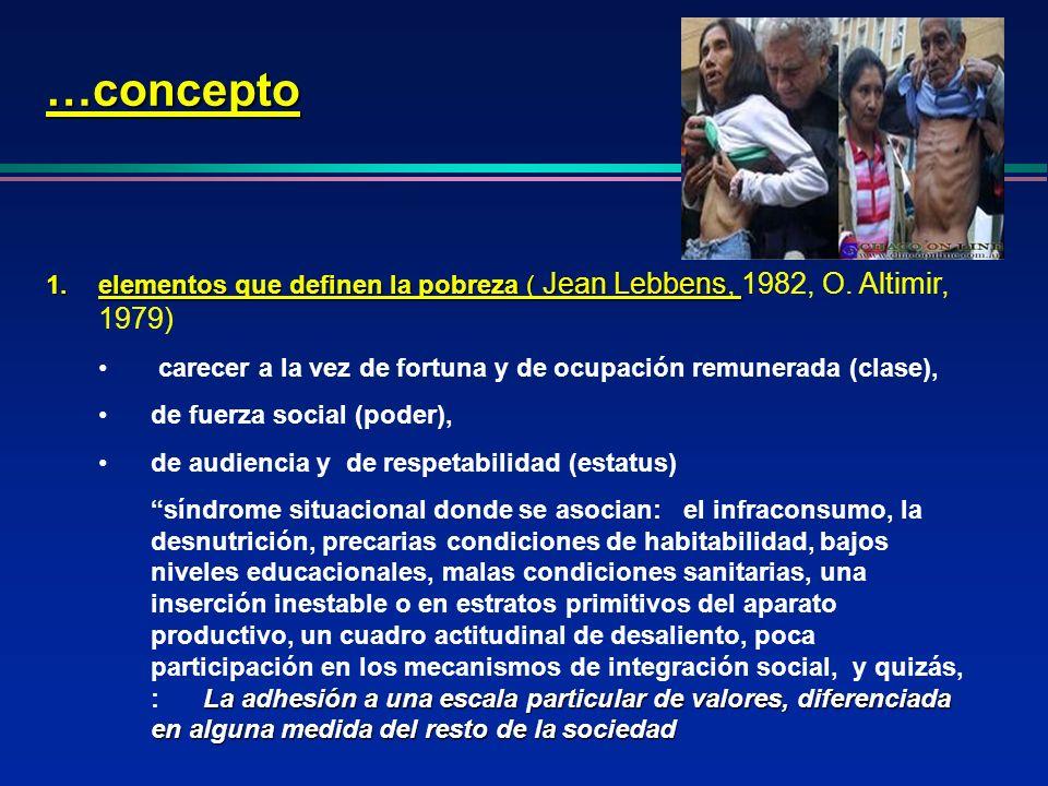 1.elementos que definen la pobreza ( Jean Lebbens, 1.elementos que definen la pobreza ( Jean Lebbens, 1982, O. Altimir, 1979) carecer a la vez de fort