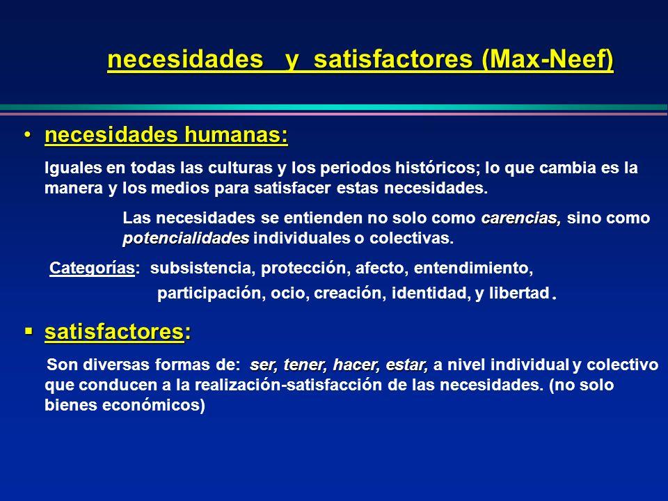 necesidades humanas:necesidades humanas: Iguales en todas las culturas y los periodos históricos; lo que cambia es la manera y los medios para satisfa
