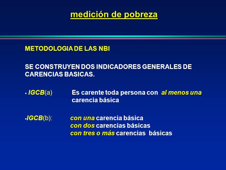 METODOLOGIA DE LAS NBI SE CONSTRUYEN DOS INDICADORES GENERALES DE CARENCIAS BASICAS. al menos una IGCB(a) Es carente toda persona con al menos una car