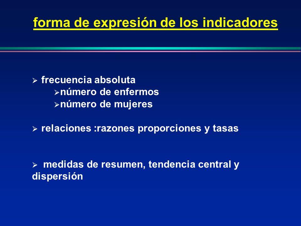 frecuencia absoluta número de enfermos número de mujeres relaciones :razones proporciones y tasas medidas de resumen, tendencia central y dispersión f