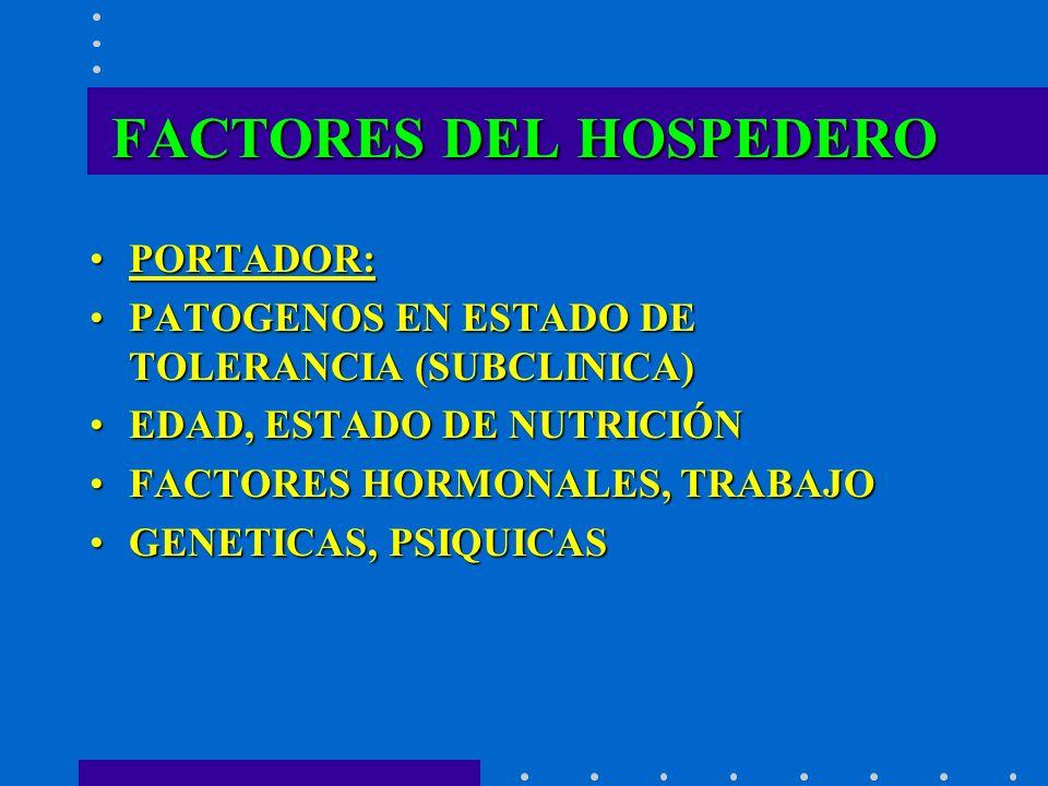FACTORES DEL HOSPEDERO PORTADOR:PORTADOR: PATOGENOS EN ESTADO DE TOLERANCIA (SUBCLINICA)PATOGENOS EN ESTADO DE TOLERANCIA (SUBCLINICA) EDAD, ESTADO DE