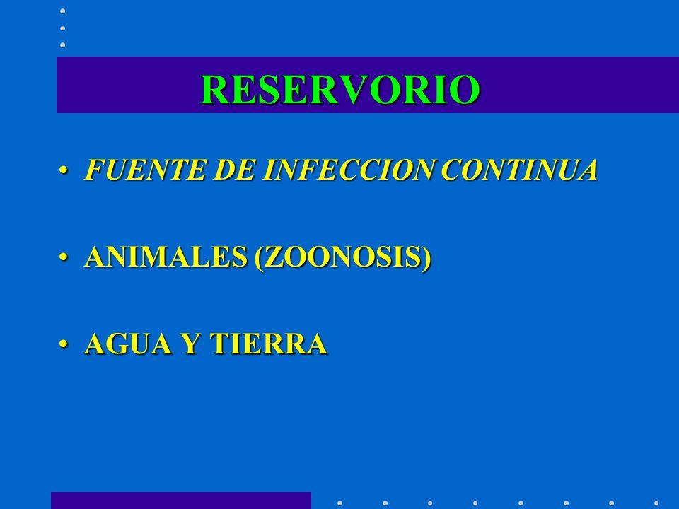 RESERVORIO FUENTE DE INFECCION CONTINUAFUENTE DE INFECCION CONTINUA ANIMALES (ZOONOSIS)ANIMALES (ZOONOSIS) AGUA Y TIERRAAGUA Y TIERRA