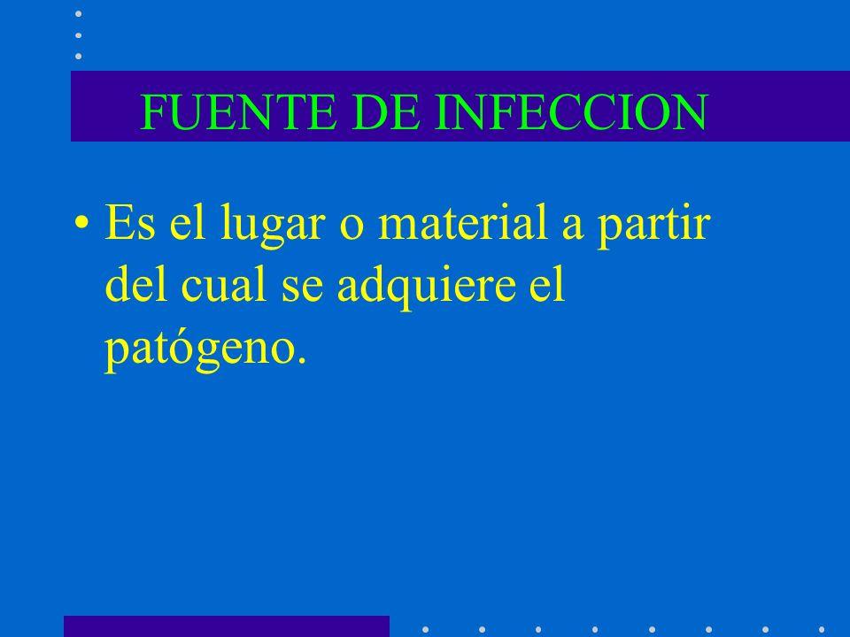 FUENTE DE INFECCION Es el lugar o material a partir del cual se adquiere el patógeno.