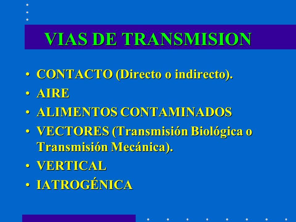 VIAS DE TRANSMISION CONTACTO (Directo o indirecto).CONTACTO (Directo o indirecto). AIREAIRE ALIMENTOS CONTAMINADOSALIMENTOS CONTAMINADOS VECTORES (Tra