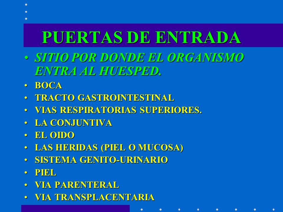 PUERTAS DE ENTRADA SITIO POR DONDE EL ORGANISMO ENTRA AL HUESPED.SITIO POR DONDE EL ORGANISMO ENTRA AL HUESPED. BOCABOCA TRACTO GASTROINTESTINALTRACTO