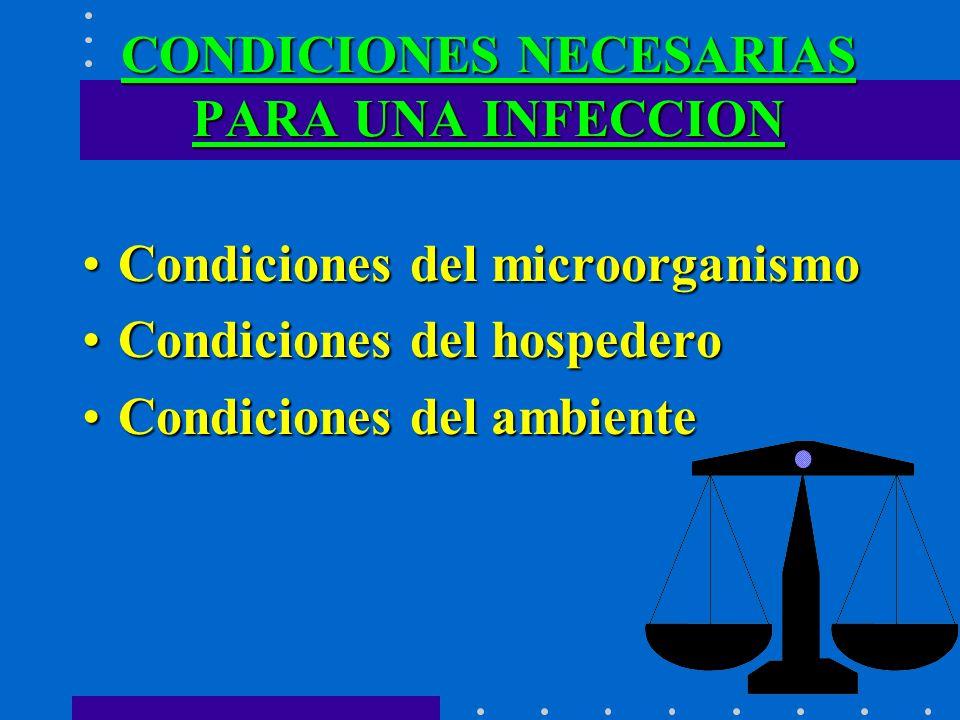 CONDICIONES NECESARIAS PARA UNA INFECCION Condiciones del microorganismoCondiciones del microorganismo Condiciones del hospederoCondiciones del hosped