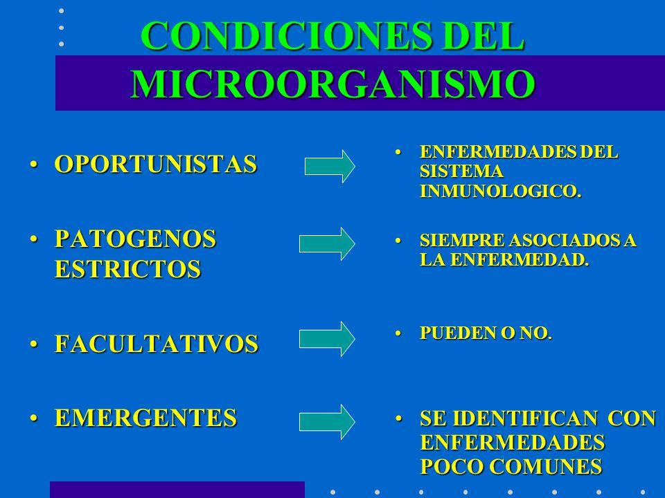 CONDICIONES DEL MICROORGANISMO OPORTUNISTASOPORTUNISTAS PATOGENOS ESTRICTOSPATOGENOS ESTRICTOS FACULTATIVOSFACULTATIVOS EMERGENTESEMERGENTES ENFERMEDA