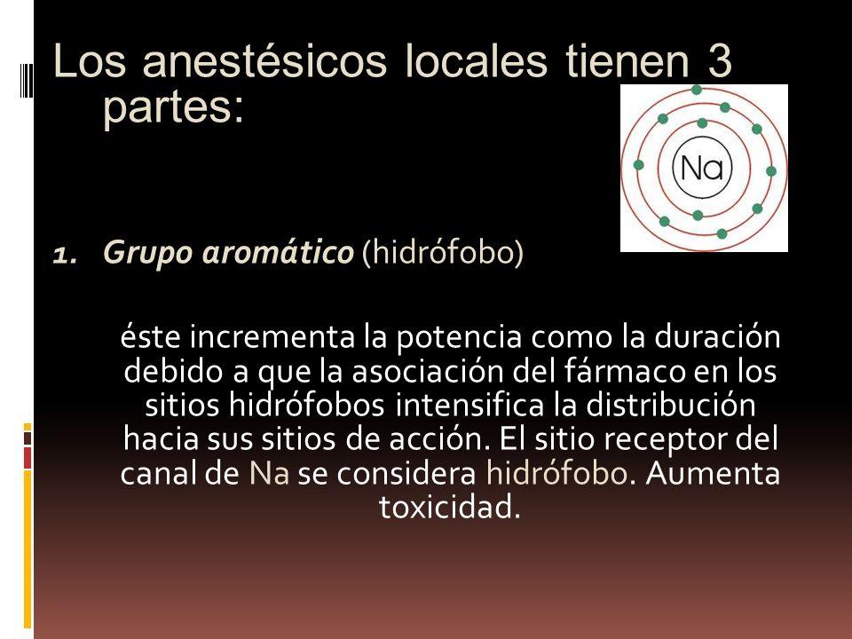 Los anestésicos locales tienen 3 partes: 1. Grupo aromático (hidrófobo) éste incrementa la potencia como la duración debido a que la asociación del fá