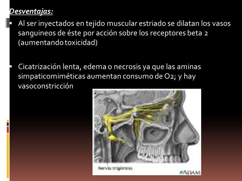 Desventajas: Al ser inyectados en tejido muscular estriado se dilatan los vasos sanguineos de éste por acción sobre los receptores beta 2 (aumentando
